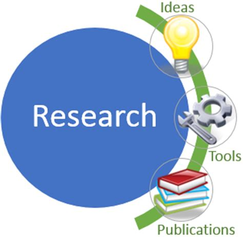 Challenges in writing a research proposal